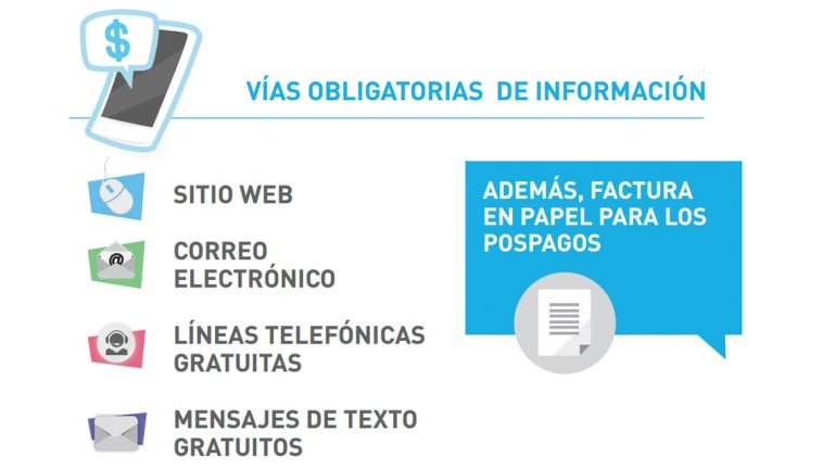llamada celular ver internet argentina: