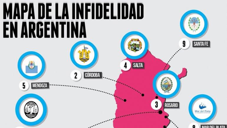 El mapa del día: cuáles son las ciudades más infieles del país