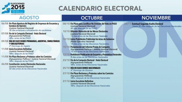 fecha de las elecciones:
