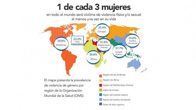 La iniciativa de la ONU para terminar con la violencia contra las mujeres