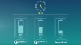 Quick Charge 3.0 vendrá en una amplia gama de procesadores para móviles
