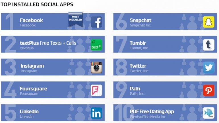 El top ten de las aplicaciones sociales