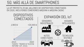 El 5G no solo conectará móviles