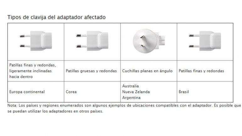 Los adaptadores de Apple, con riesgo de electrocución