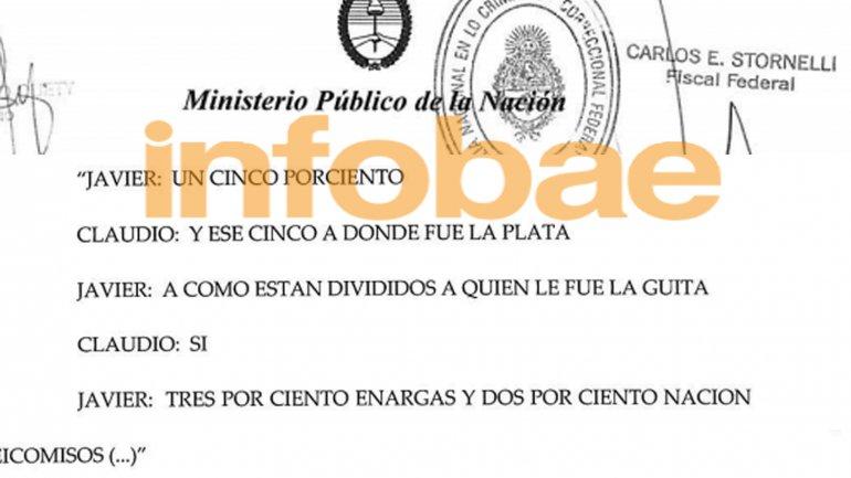 El documento judicial al que tuvo acceso Infobae