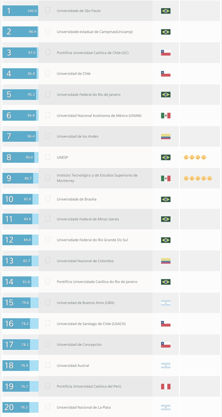 codigo educacion boliviana: