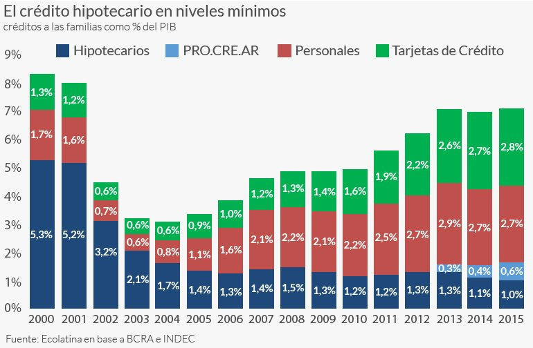 informacion credito hipotecario:
