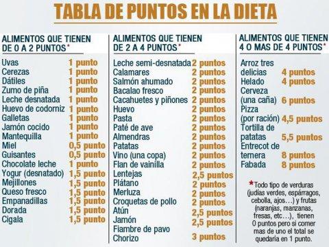 Con Esta Dieta Oprah Winfrey Perdio 11 Kilos Tkm Argentina