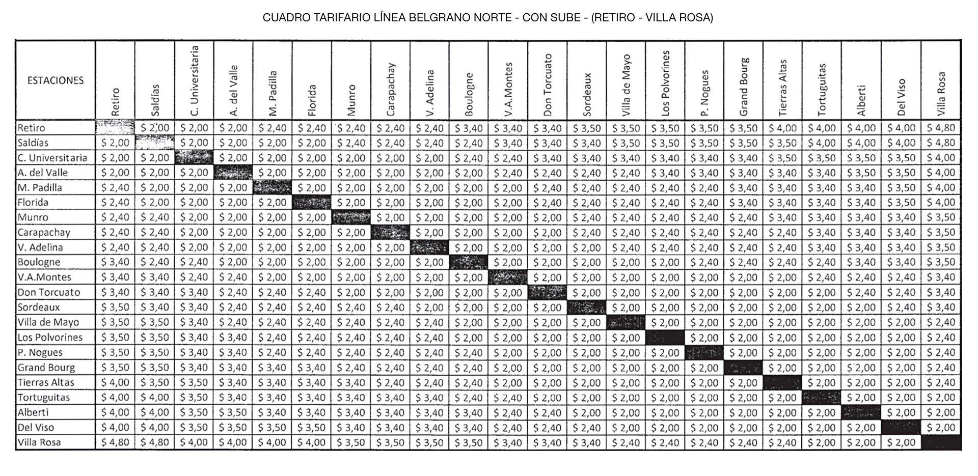 Nuevas tarifas para el ferrocarril Belgrano Norte con SUBE