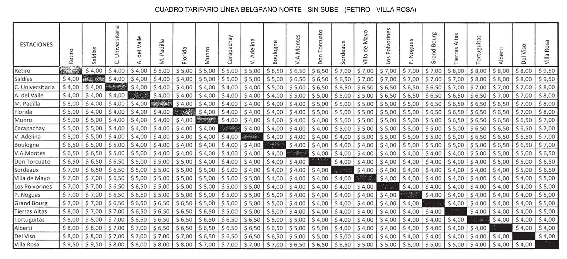 Nuevas tarifas para el ferrocarril Belgrano Norte sin SUBE